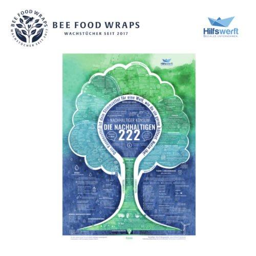 Die nachhaltigen 222_Logo